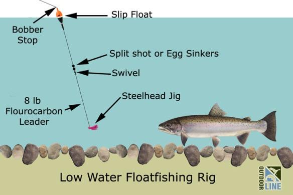 center_pin_floatfishing_steelhead
